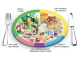 Баргузин - иконка «питание» в Мухоршибири